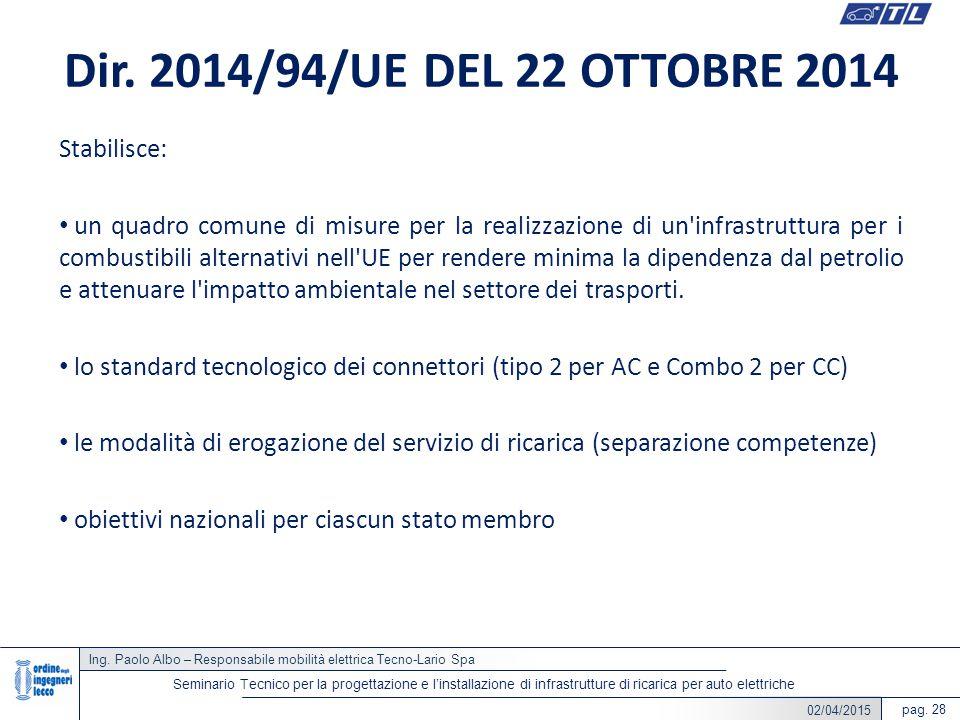 Dir. 2014/94/UE DEL 22 OTTOBRE 2014 Stabilisce: