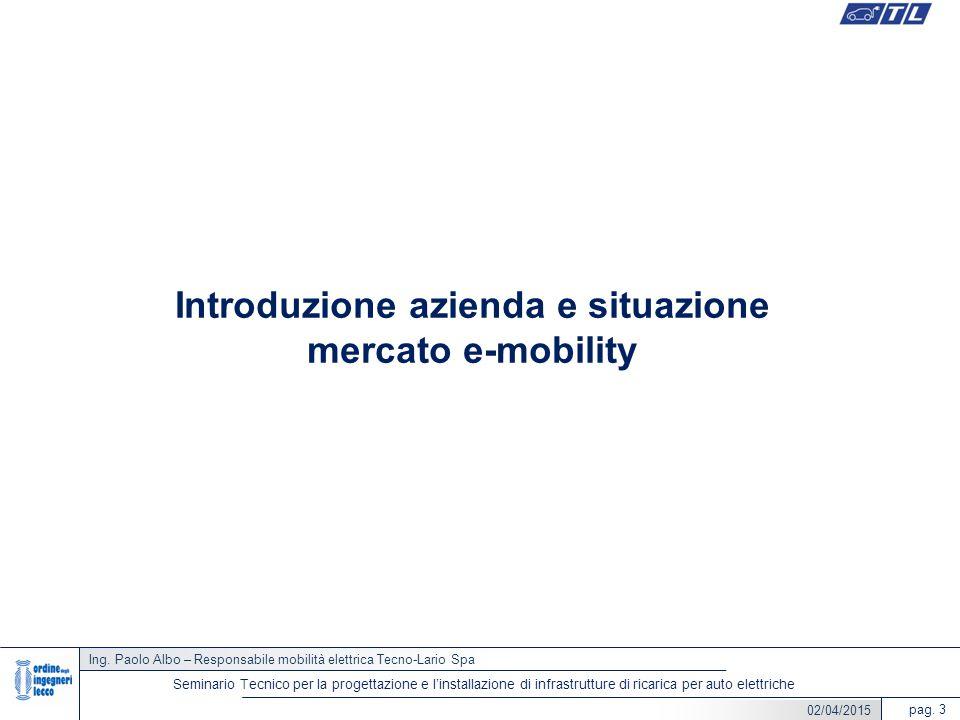 Introduzione azienda e situazione mercato e-mobility