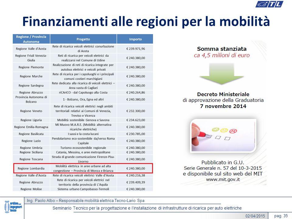 Finanziamenti alle regioni per la mobilità