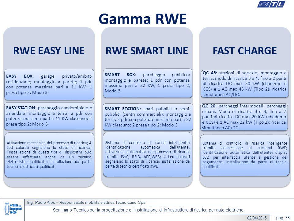 Gamma RWE RWE EASY LINE RWE SMART LINE FAST CHARGE