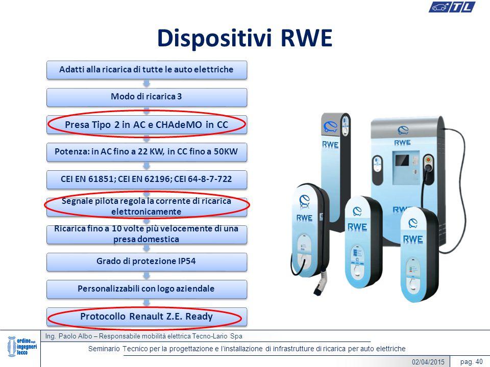 Dispositivi RWE Presa Tipo 2 in AC e CHAdeMO in CC