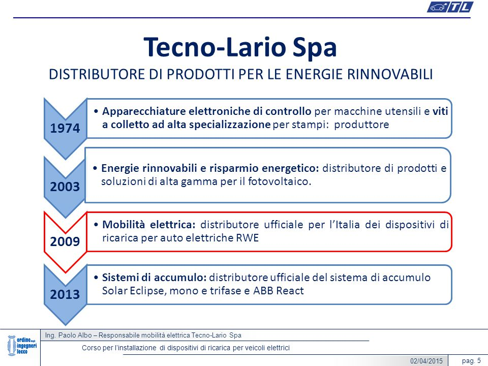Tecno-Lario Spa DISTRIBUTORE DI PRODOTTI PER LE ENERGIE RINNOVABILI