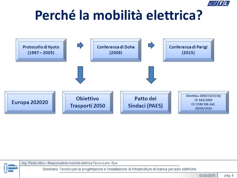 Perché la mobilità elettrica
