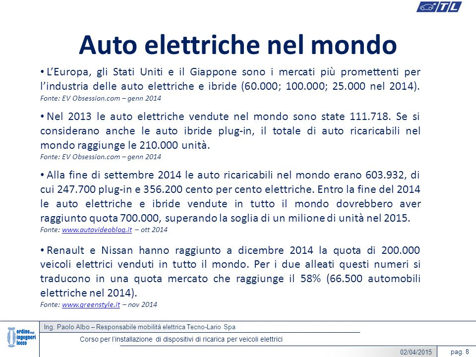 Auto elettriche nel mondo
