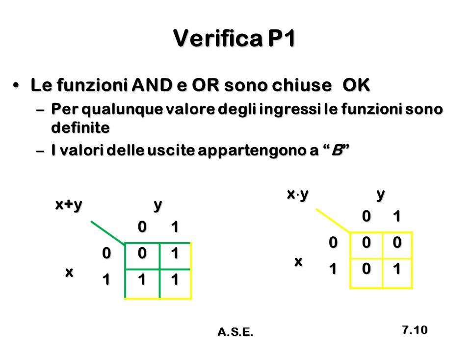Verifica P1 Le funzioni AND e OR sono chiuse OK