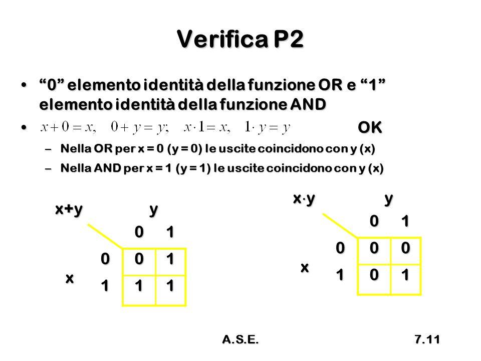 Verifica P2 0 elemento identità della funzione OR e 1 elemento identità della funzione AND. OK.