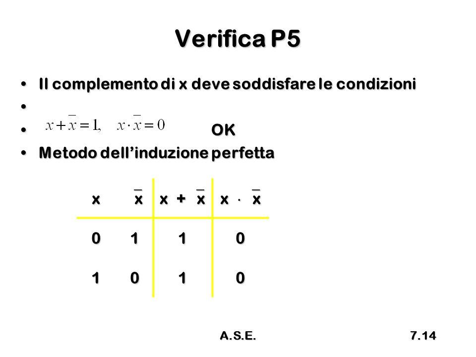 Verifica P5 Il complemento di x deve soddisfare le condizioni OK