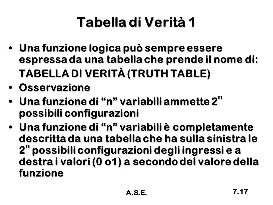 Tabella di Verità 1 Una funzione logica può sempre essere espressa da una tabella che prende il nome di:
