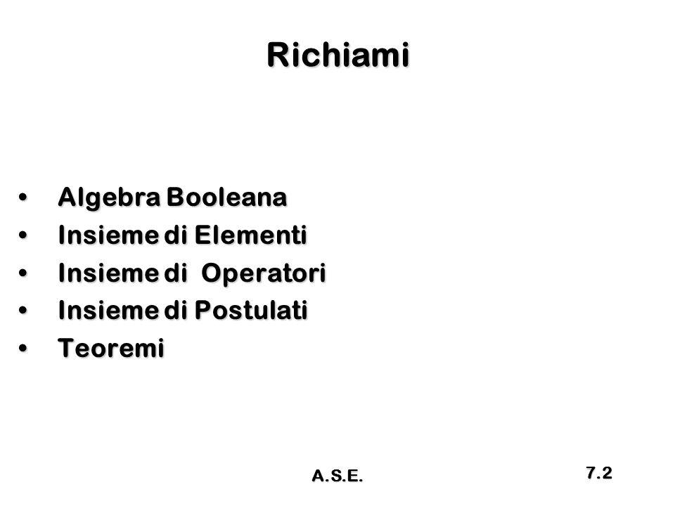 Richiami Algebra Booleana Insieme di Elementi Insieme di Operatori