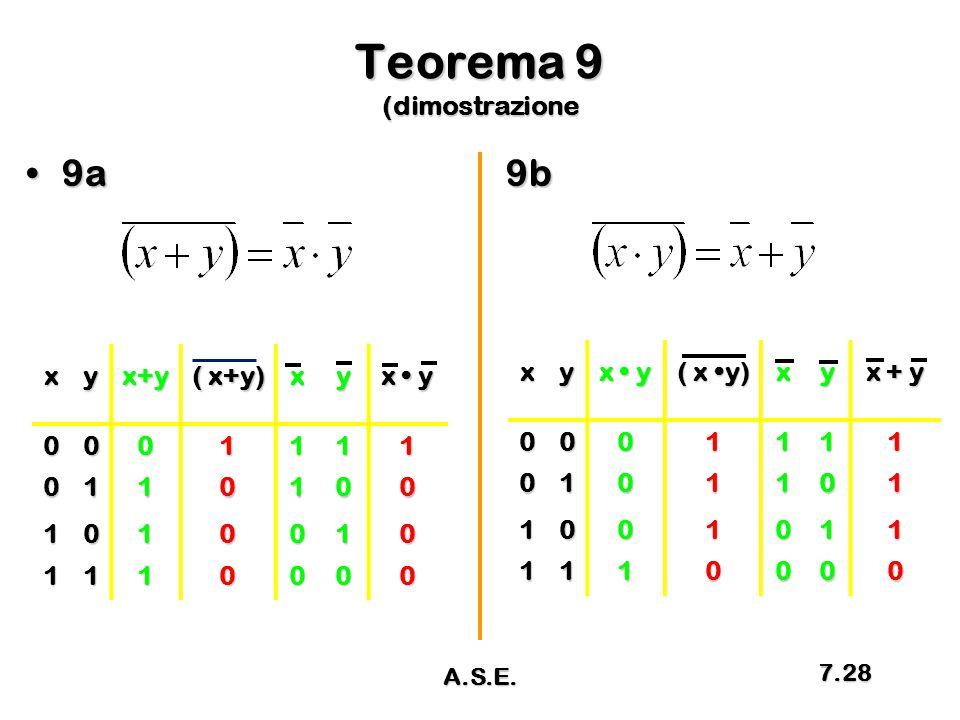 Teorema 9 (dimostrazione