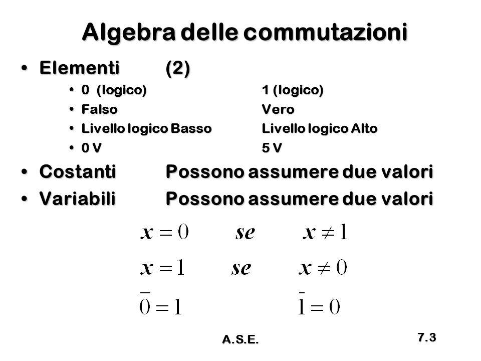 Algebra delle commutazioni