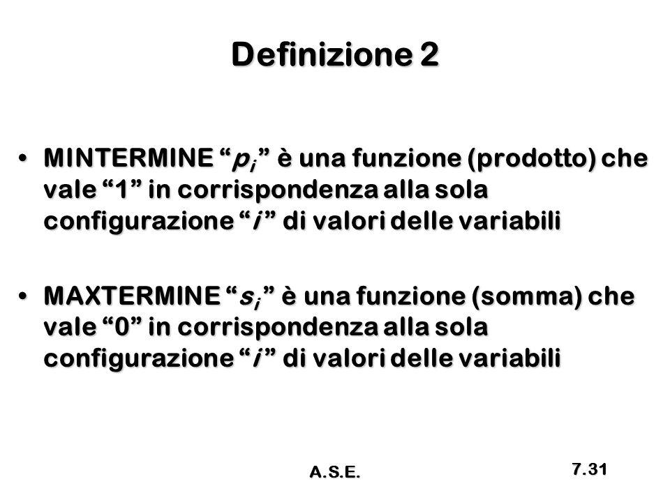 Definizione 2 MINTERMINE pi è una funzione (prodotto) che vale 1 in corrispondenza alla sola configurazione i di valori delle variabili.