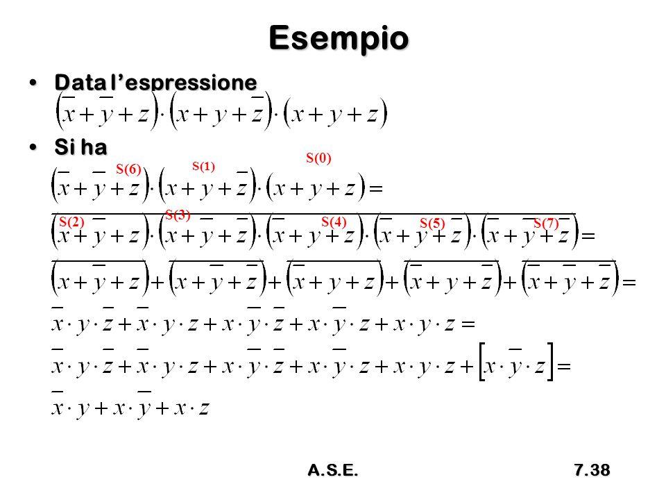 Esempio Data l'espressione Si ha A.S.E. S(0) S(6) S(3) S(2) S(4) S(5)