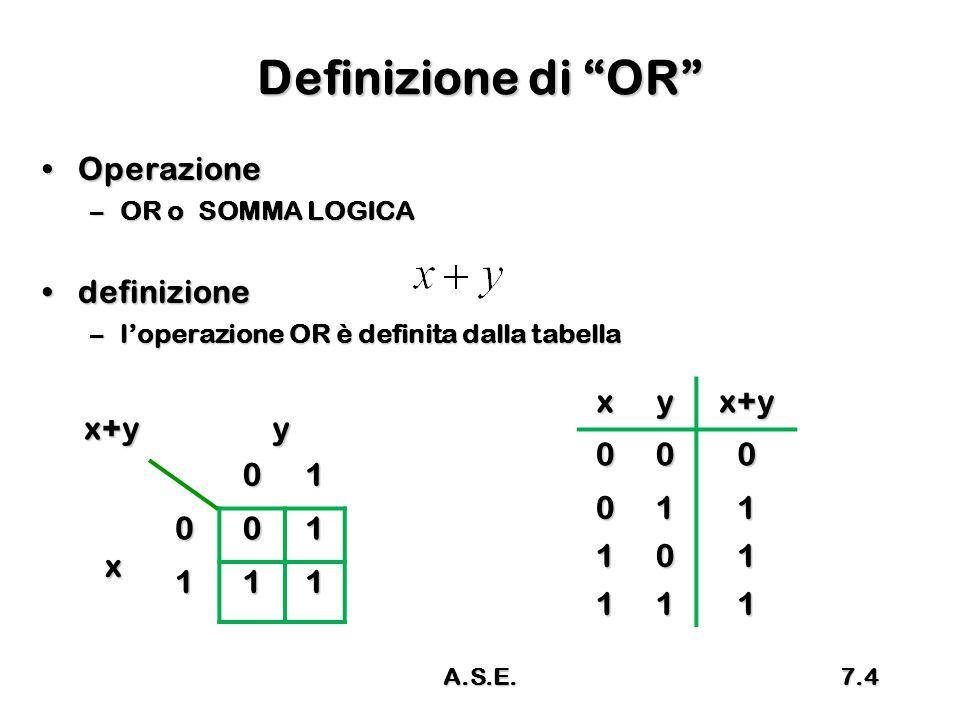 Definizione di OR Operazione definizione x y x+y 1 x+y y 1 x