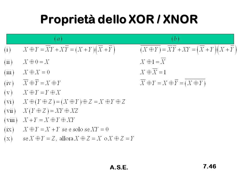 Proprietà dello XOR / XNOR