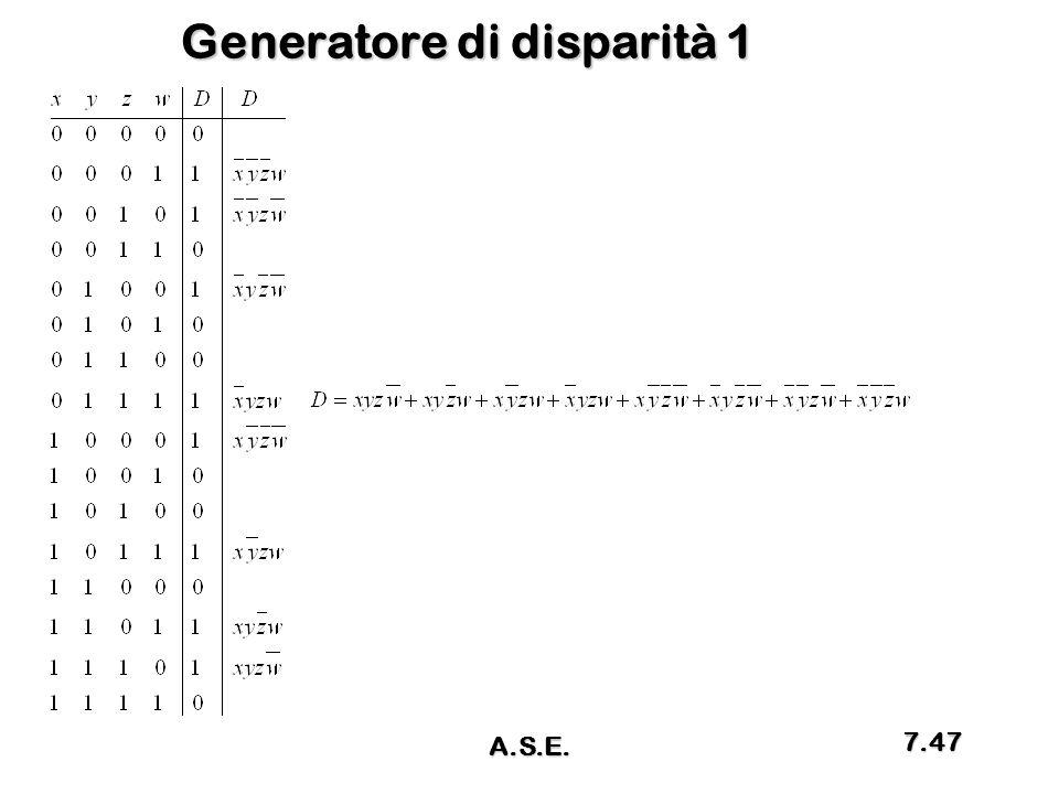 Generatore di disparità 1