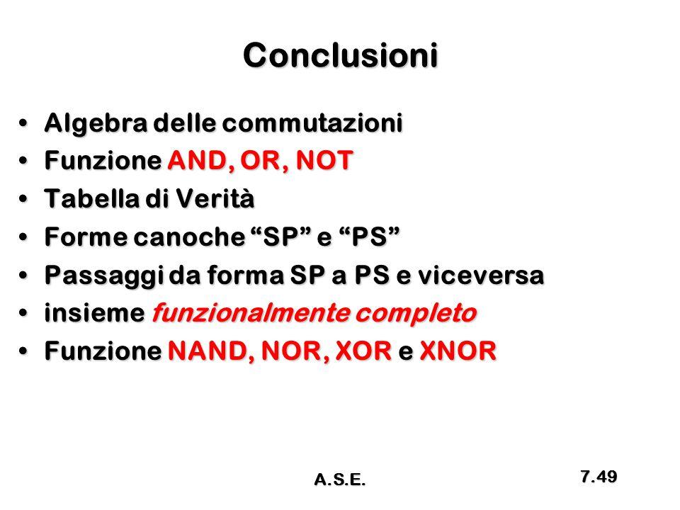 Conclusioni Algebra delle commutazioni Funzione AND, OR, NOT