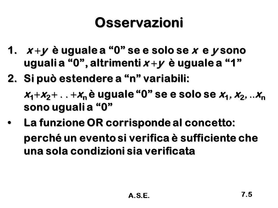 Osservazioni x +y è uguale a 0 se e solo se x e y sono uguali a 0 , altrimenti x +y è uguale a 1