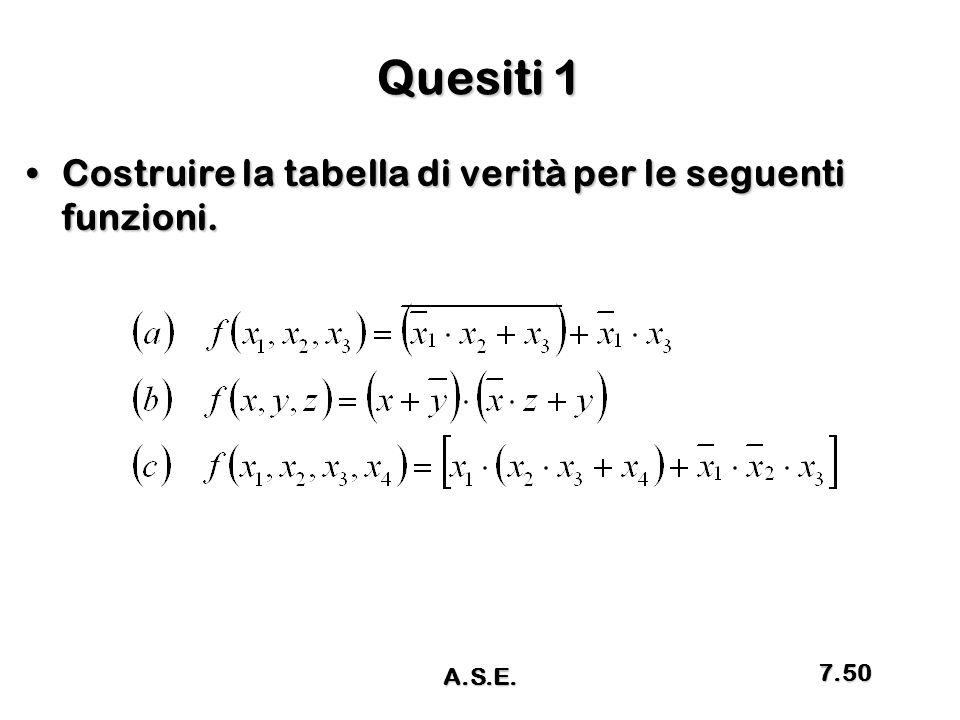 Quesiti 1 Costruire la tabella di verità per le seguenti funzioni.
