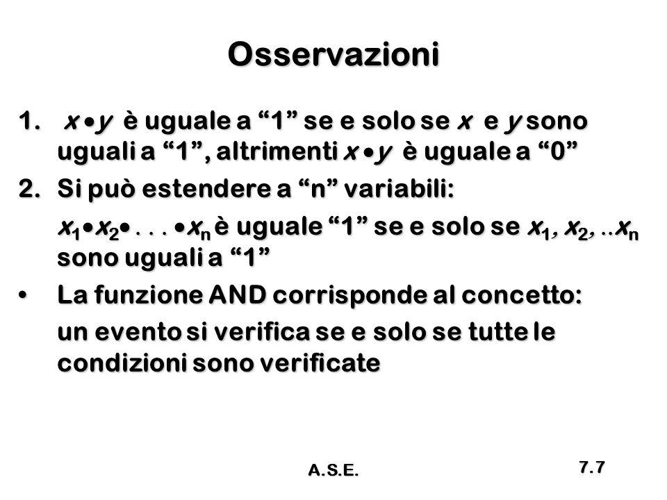 Osservazioni x ·y è uguale a 1 se e solo se x e y sono uguali a 1 , altrimenti x ·y è uguale a 0