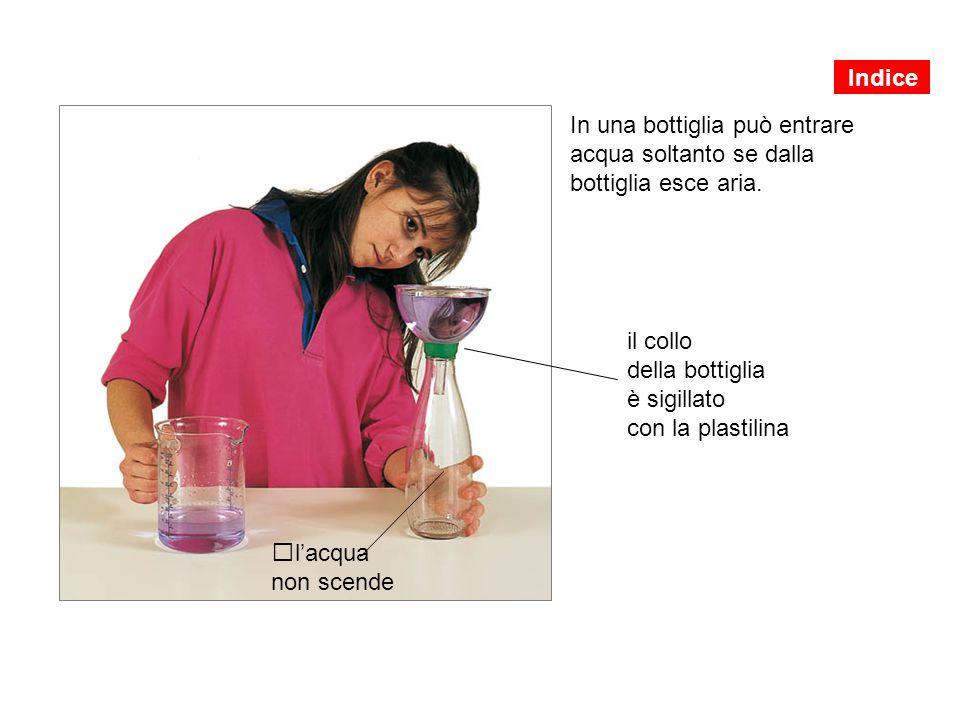 Indice In una bottiglia può entrare acqua soltanto se dalla bottiglia esce aria. il collo. della bottiglia.