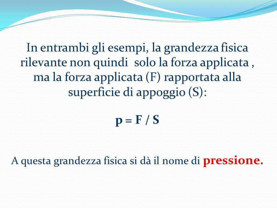 ma la forza applicata (F) rapportata alla superficie di appoggio (S):