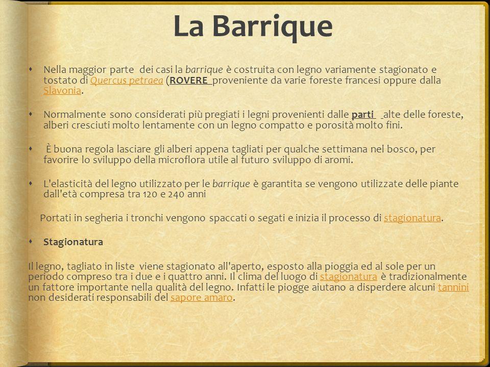La Barrique