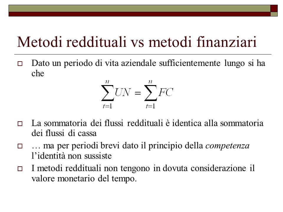 Metodi reddituali vs metodi finanziari