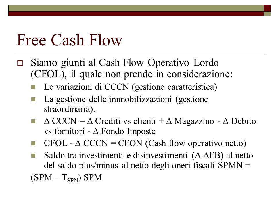 Free Cash Flow Siamo giunti al Cash Flow Operativo Lordo (CFOL), il quale non prende in considerazione: