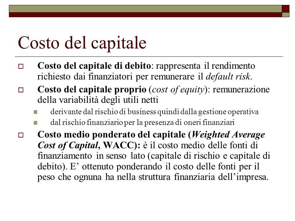 Costo del capitale Costo del capitale di debito: rappresenta il rendimento richiesto dai finanziatori per remunerare il default risk.