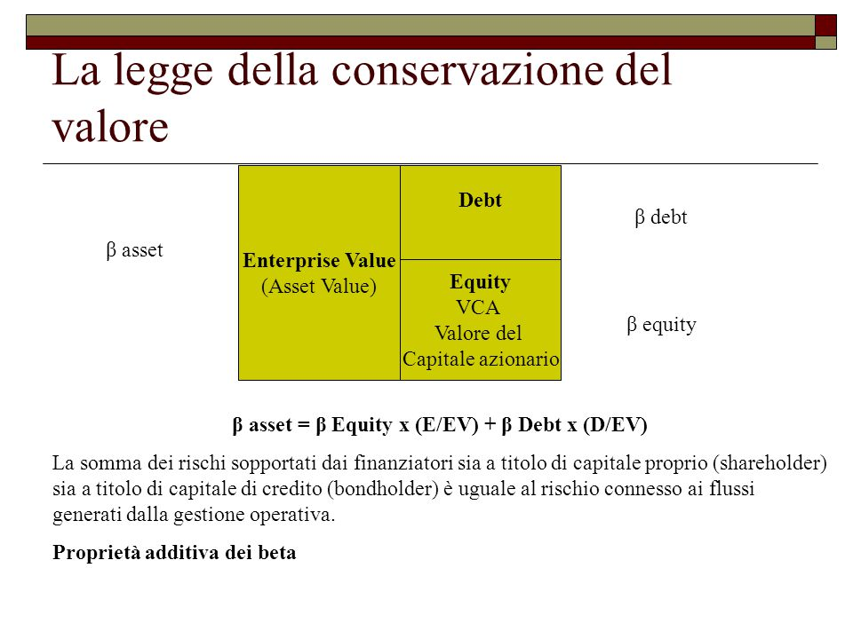 La legge della conservazione del valore