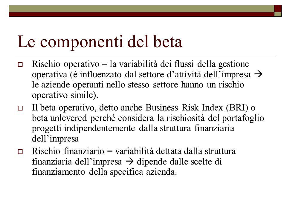 Le componenti del beta