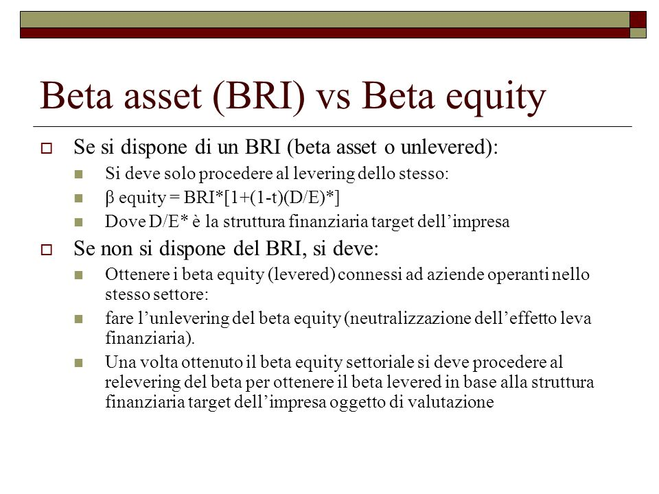 Beta asset (BRI) vs Beta equity