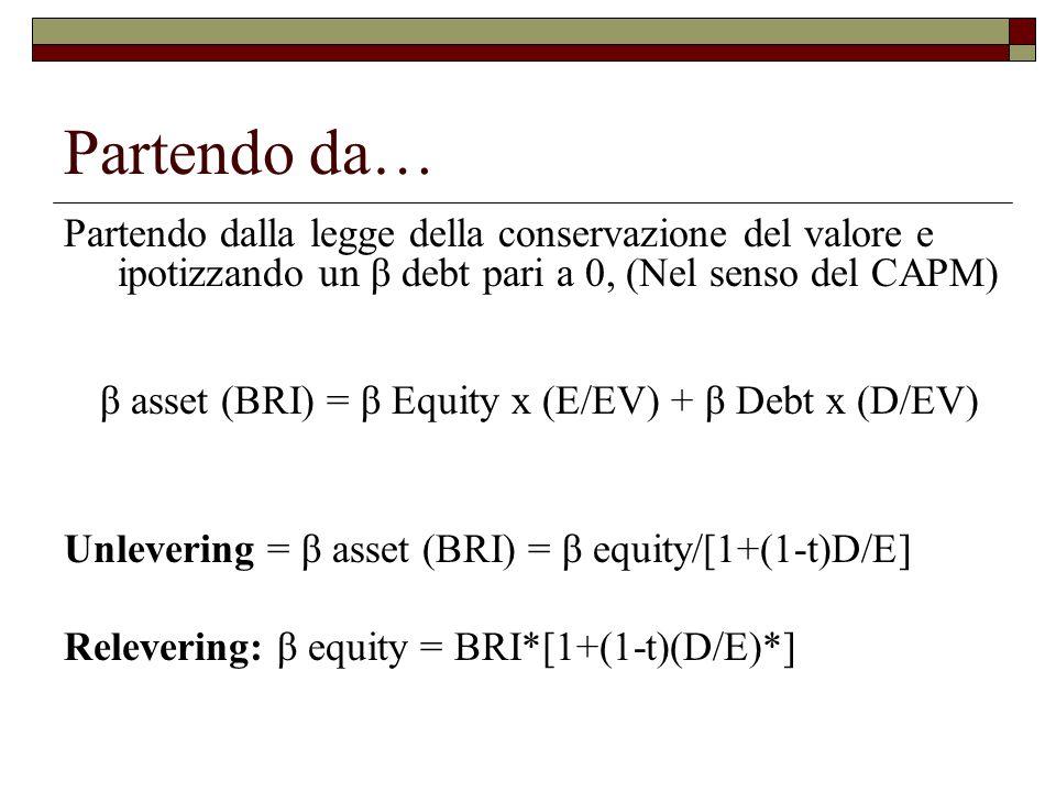β asset (BRI) = β Equity x (E/EV) + β Debt x (D/EV)