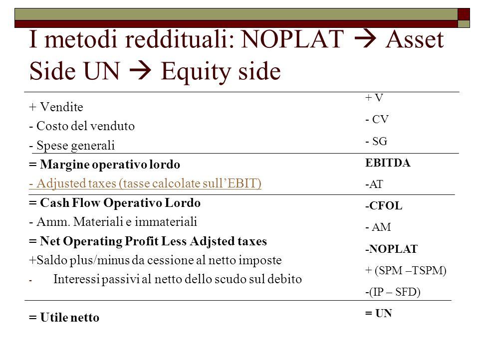 I metodi reddituali: NOPLAT  Asset Side UN  Equity side
