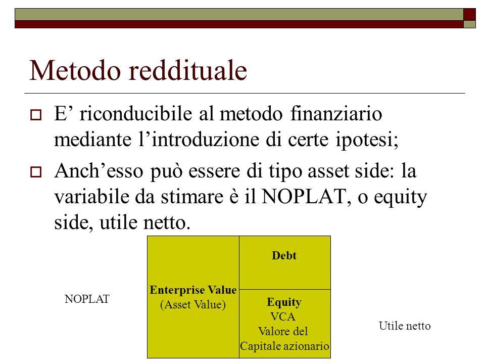 Metodo reddituale E' riconducibile al metodo finanziario mediante l'introduzione di certe ipotesi;