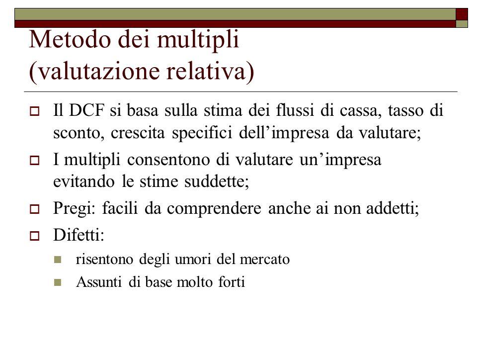 Metodo dei multipli (valutazione relativa)