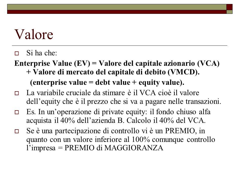Valore Si ha che: Enterprise Value (EV) = Valore del capitale azionario (VCA) + Valore di mercato del capitale di debito (VMCD).