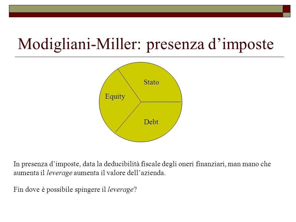 Modigliani-Miller: presenza d'imposte