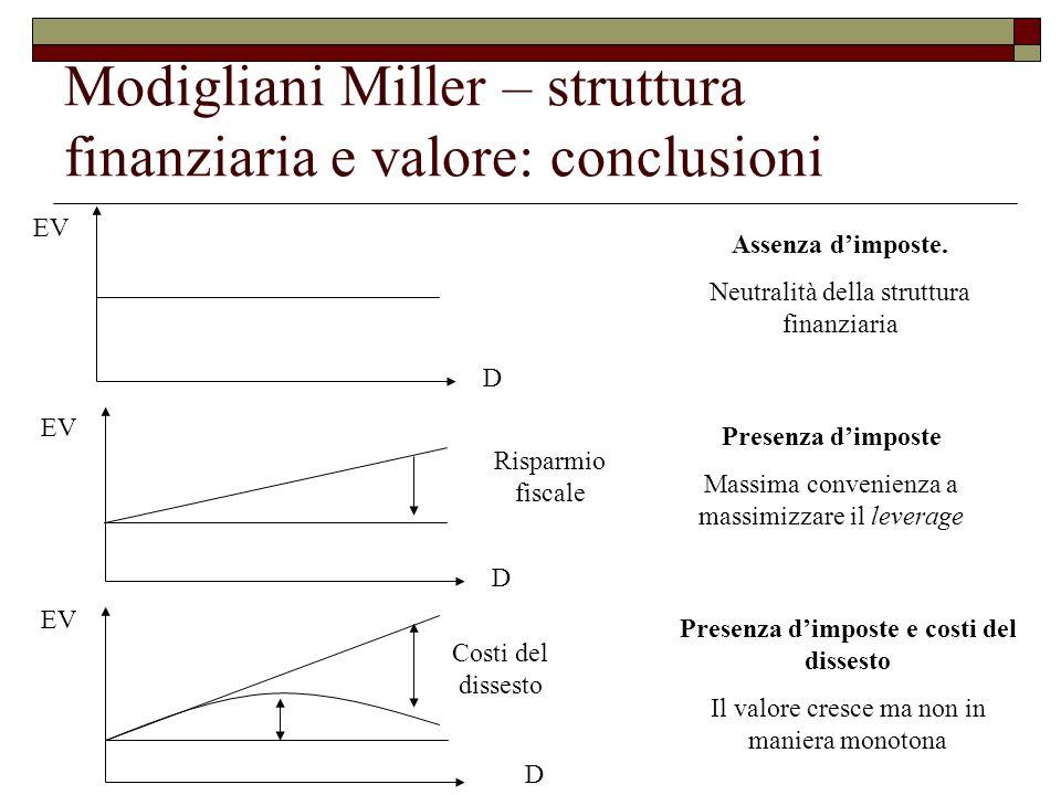 Modigliani Miller – struttura finanziaria e valore: conclusioni