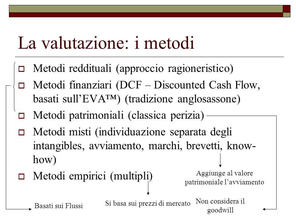 La valutazione: i metodi