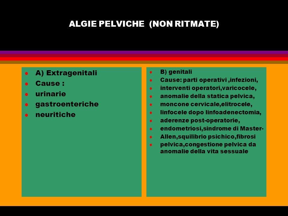 ALGIE PELVICHE (NON RITMATE)