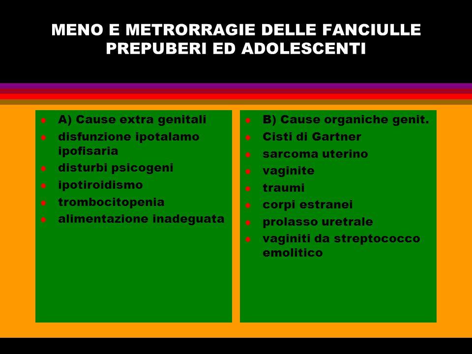MENO E METRORRAGIE DELLE FANCIULLE PREPUBERI ED ADOLESCENTI