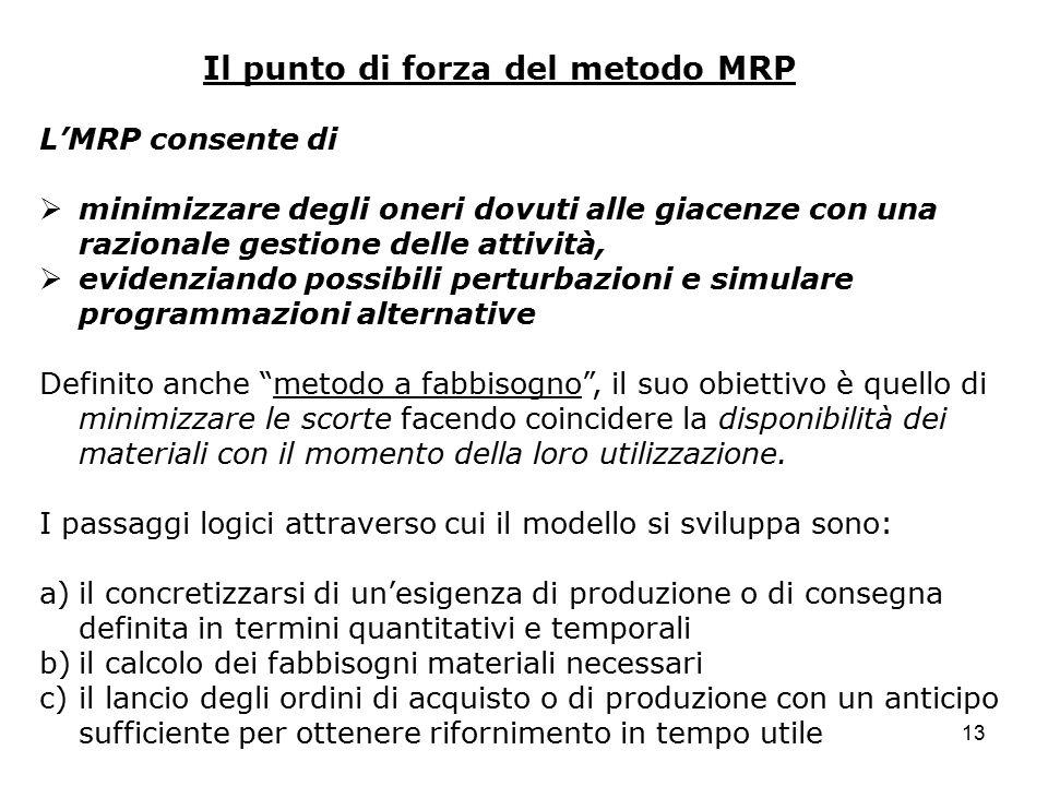Il punto di forza del metodo MRP