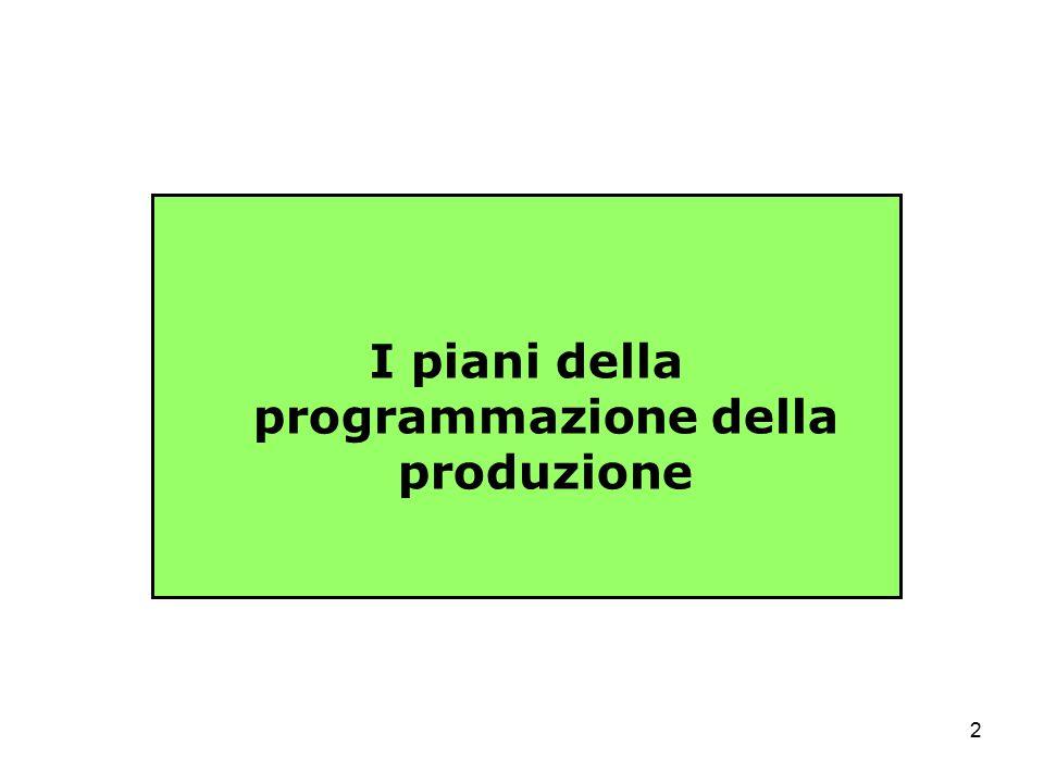 I piani della programmazione della produzione