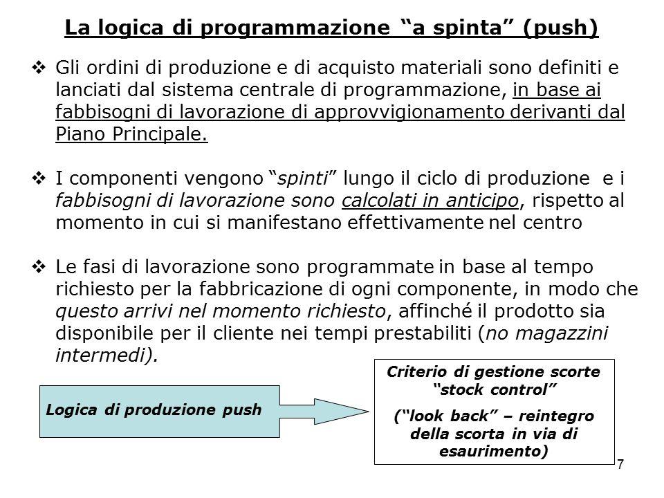 La logica di programmazione a spinta (push)