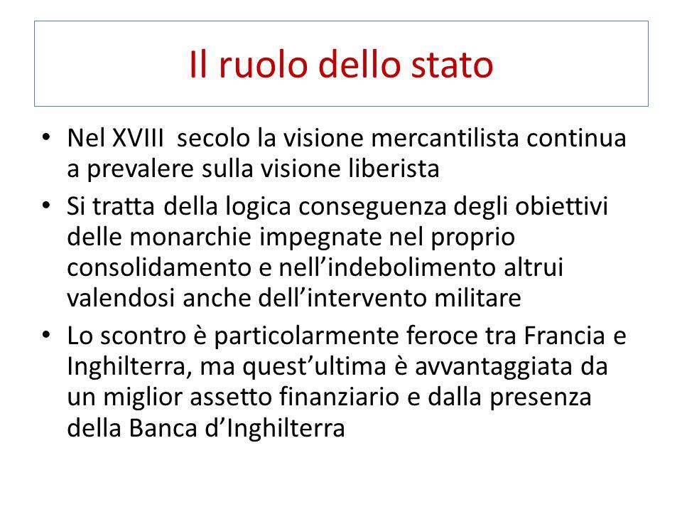 Il ruolo dello stato Nel XVIII secolo la visione mercantilista continua a prevalere sulla visione liberista.