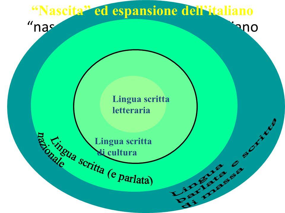 nascita ed espansione dell'italiano