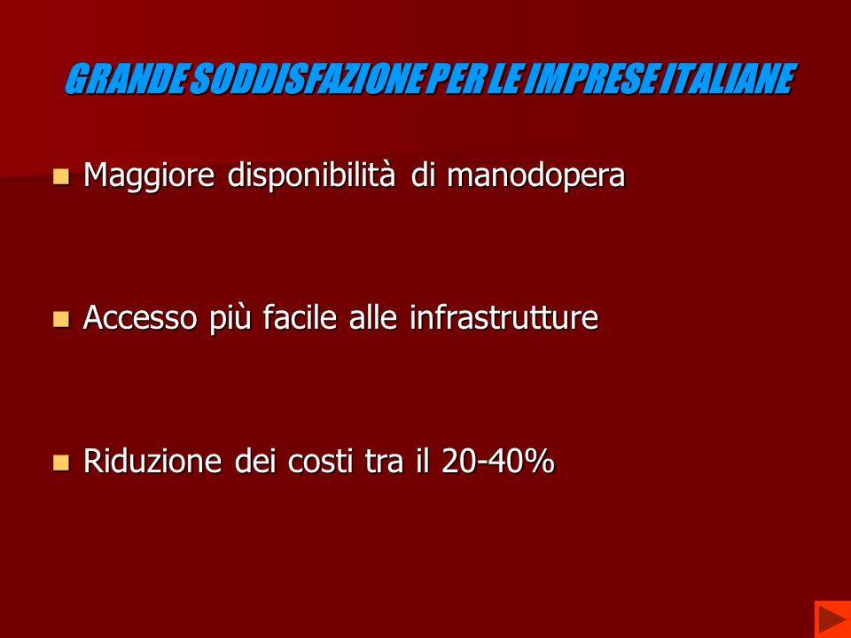 GRANDE SODDISFAZIONE PER LE IMPRESE ITALIANE