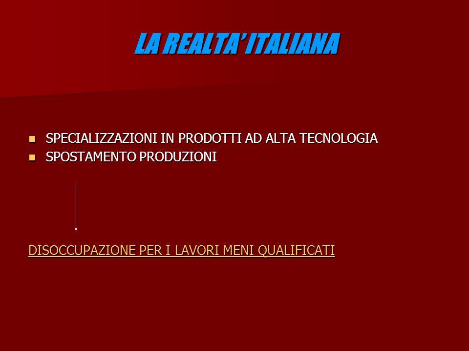 LA REALTA' ITALIANA SPECIALIZZAZIONI IN PRODOTTI AD ALTA TECNOLOGIA